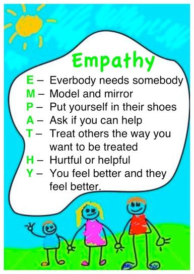 Empathy in a nutshell